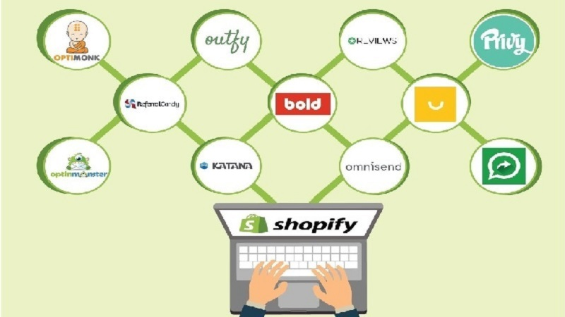 shopify-business-to-grow-online-business