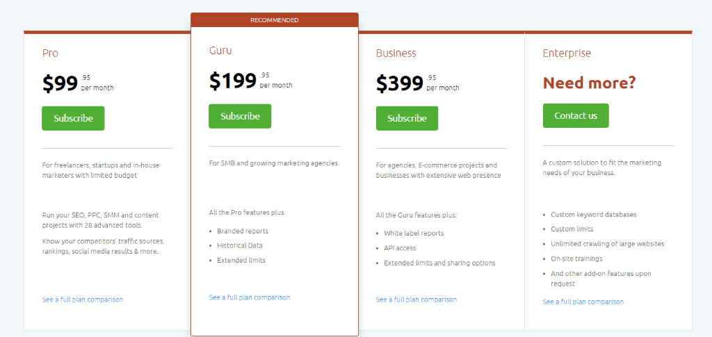 SEMrush-Plans-and-Pricing-Details