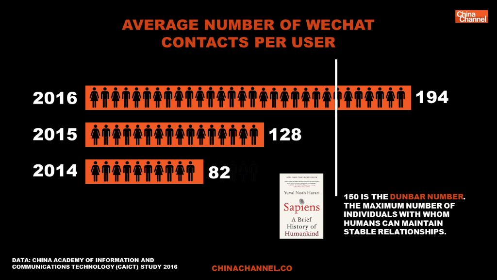 wechat-user