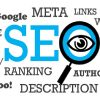 SEO-incorporate-with-marketing-activities