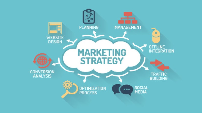 Effective B2B Marketing Tactics for a Successful Business Growth