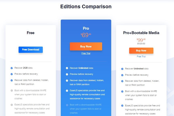 EaseUS Data Recovery Wizard: Plans and Pricing