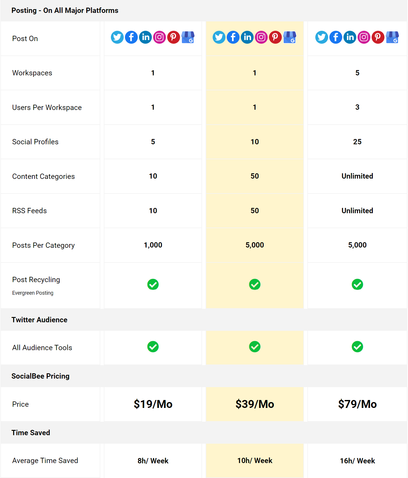 Pricing-Plans-with-Feature-Comparison-SocialBee