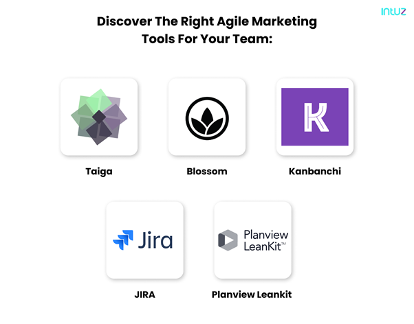 agile-marketing-tools