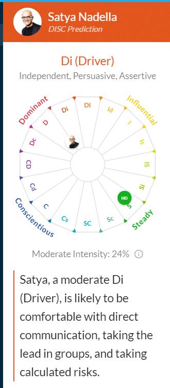 analyse profile